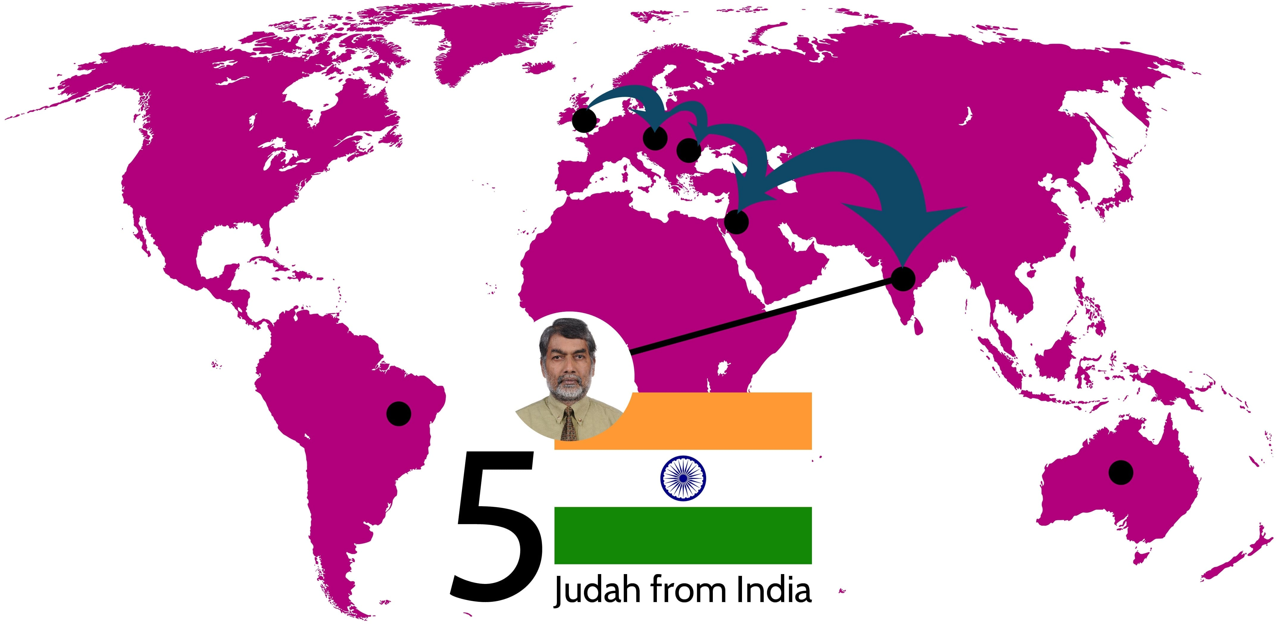 judahindia